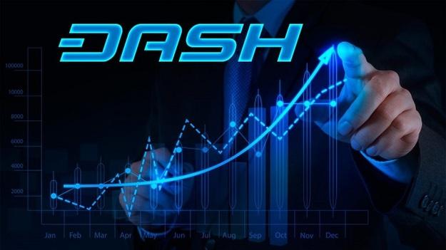 Официальный сайт ныне популярной криптовалюты «Даш»