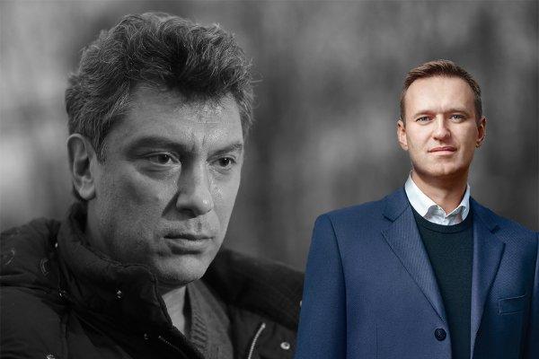 Власть ищет компромат на чеченскую элиту в застенках ФБК - аналитика