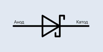 Всё о полупроводниковых диодах